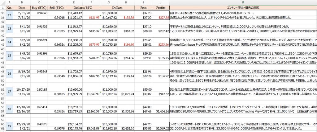 record of bitcoin trade