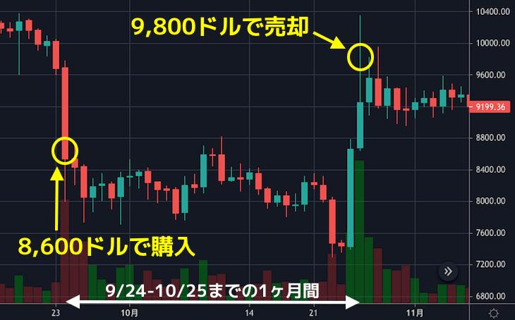 bitcoin holding case