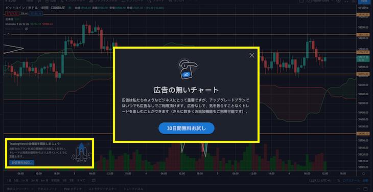 tradingview ads